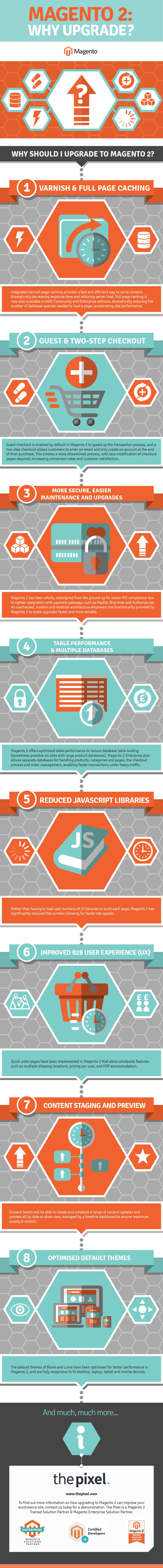 Magento 2: Why Upgrade? Infographic
