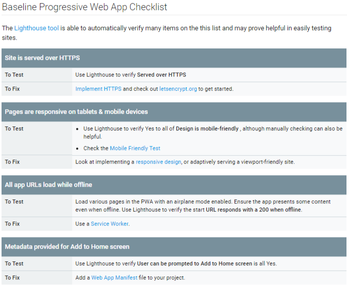 pwa google checklist with title
