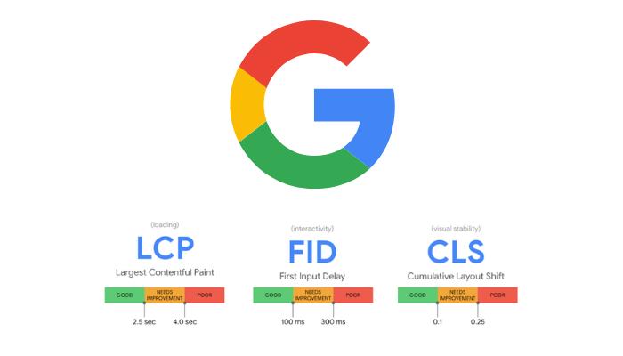 11 Ways To Make Sure Your Magento Commerce Setup Meets Google's Core Web Vitals