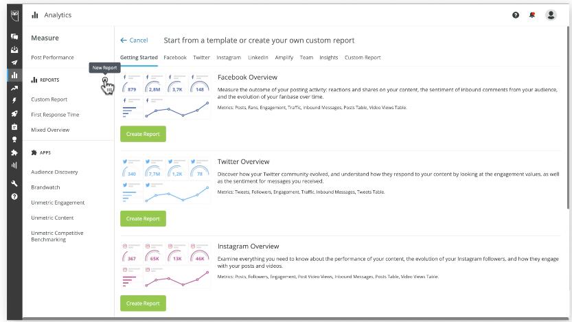 Hootsuite平台報表自訂畫面