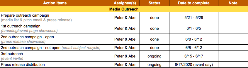 A media outreach schedule example