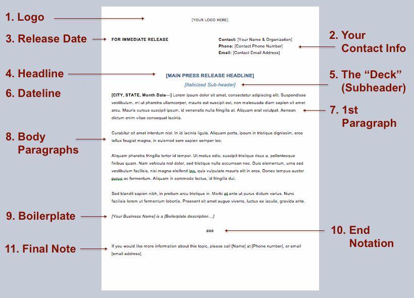 a-press-release-template