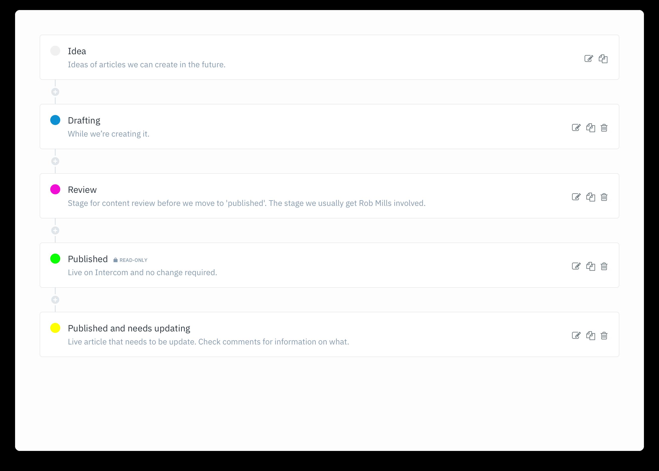 GatherContent Help Centre Content Workflow