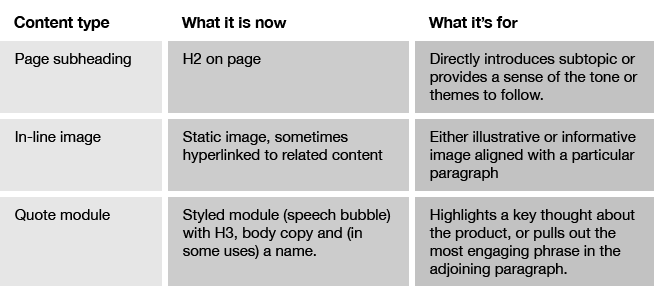 A gray table showing content types, what they are now, and what they are for.
