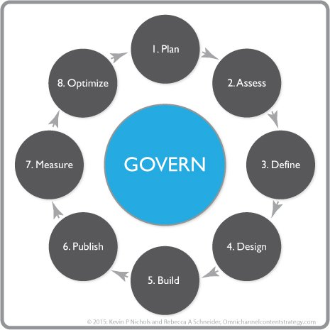 Govern_white_Master