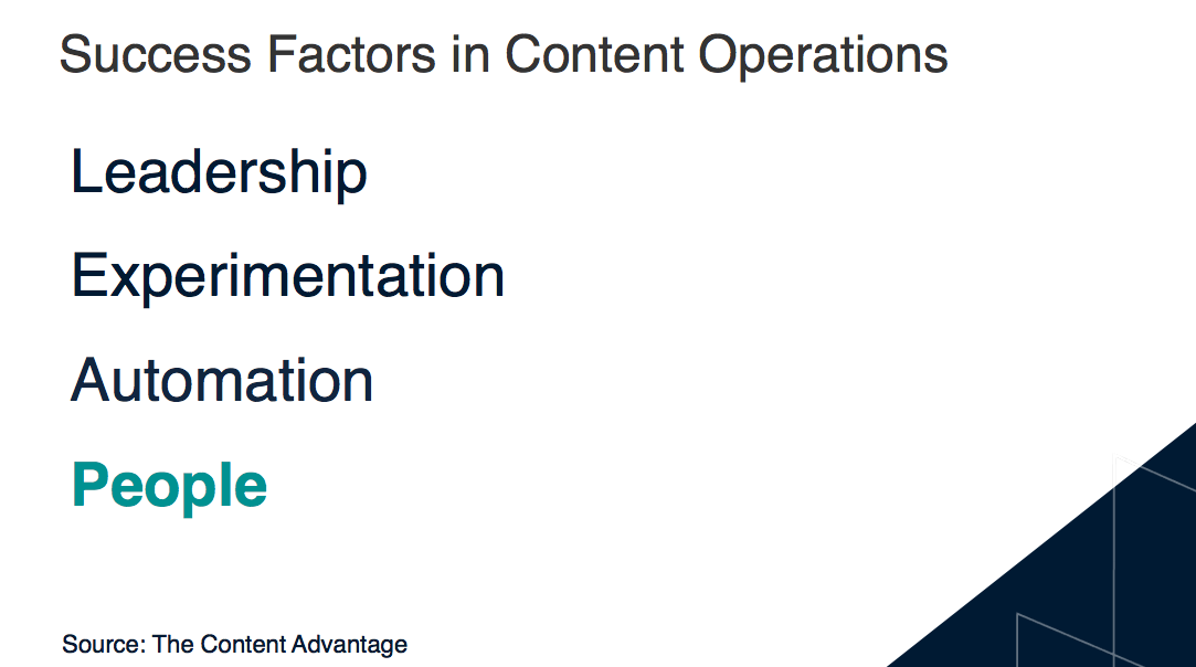 Success factors in ContentOps