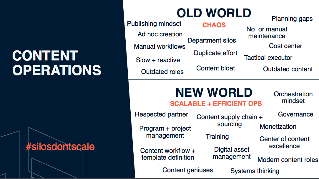 New world content operations