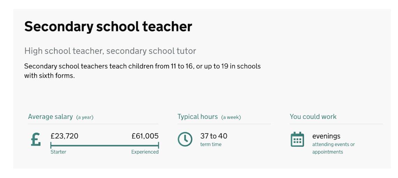 Screesnhot of secondary school jon profile on GOV.UK