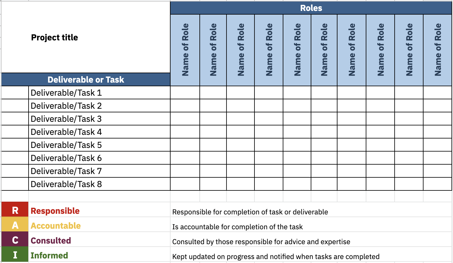 Example of a blank RACI Chart template