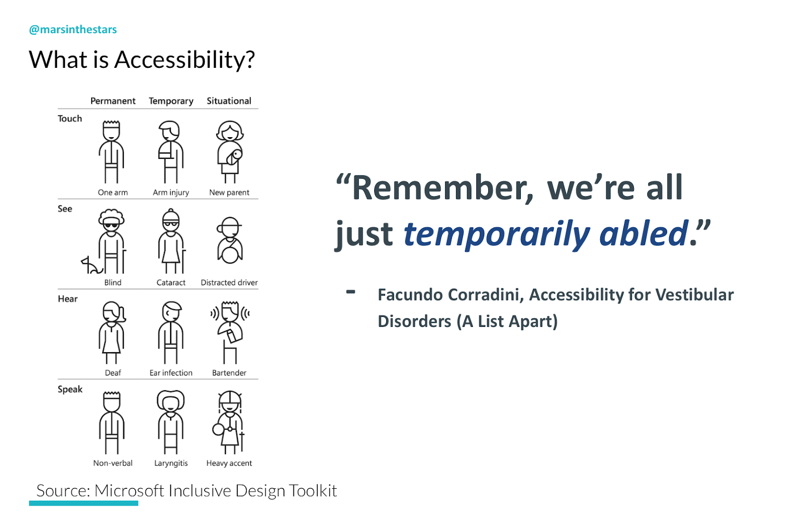Slide shows Microsoft Inclusive Design Kit which shows how we can all be abled or disabled permanently, temporarily, and situationally.