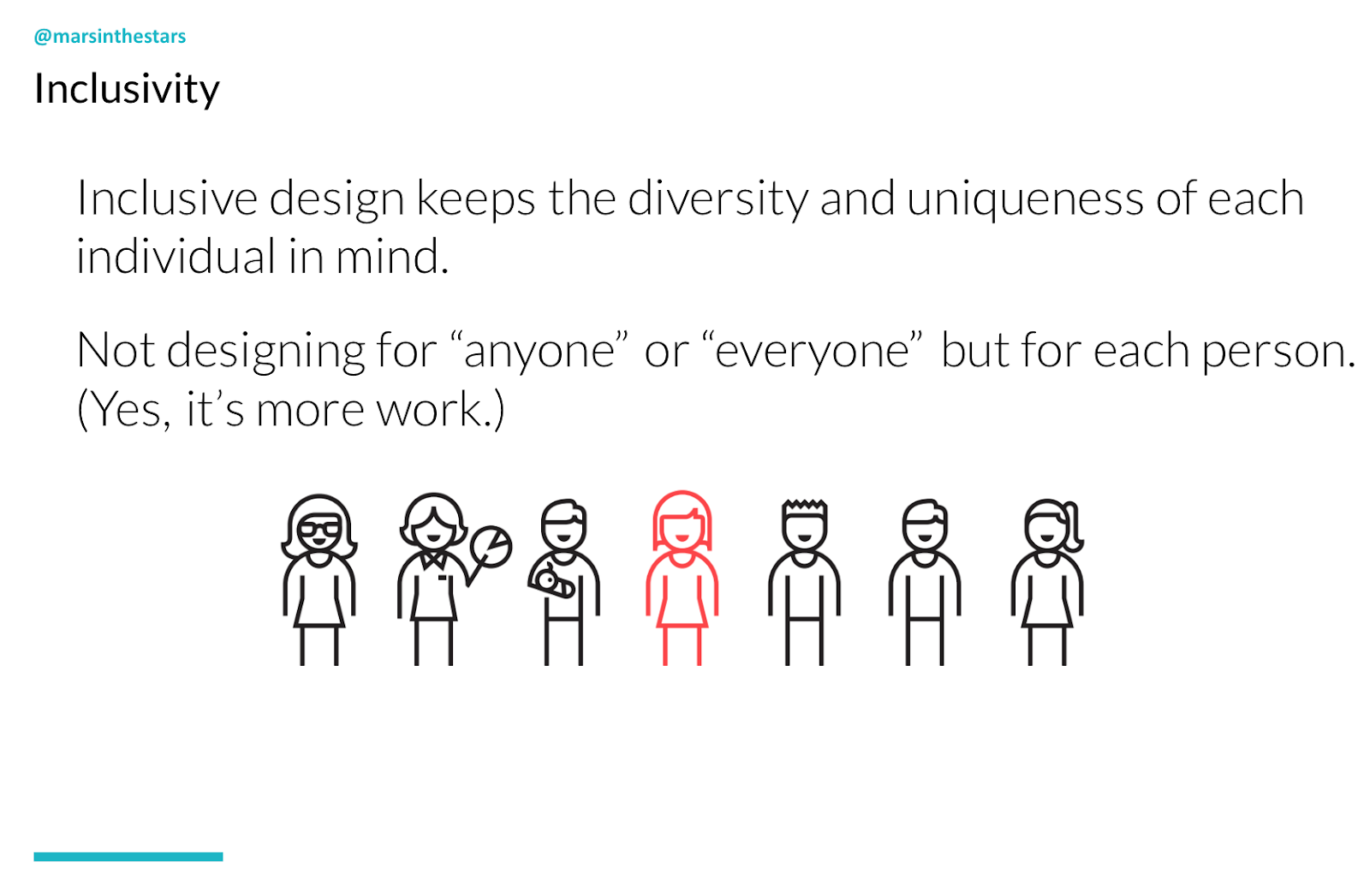 Slide shows definitions of inclusivity. 'Inclusive design keeps the diversity and uniqueness of each individual in mind.'  'Not designing for anyone, or everyone, but for each person.' (Yes, it's more work)