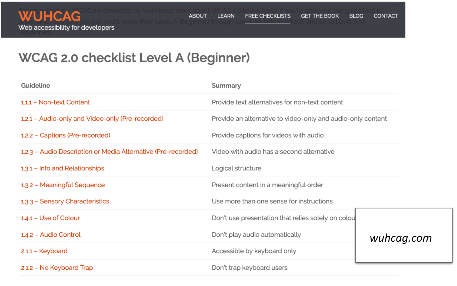 Slide shows WUHCAG website accessibility checklists