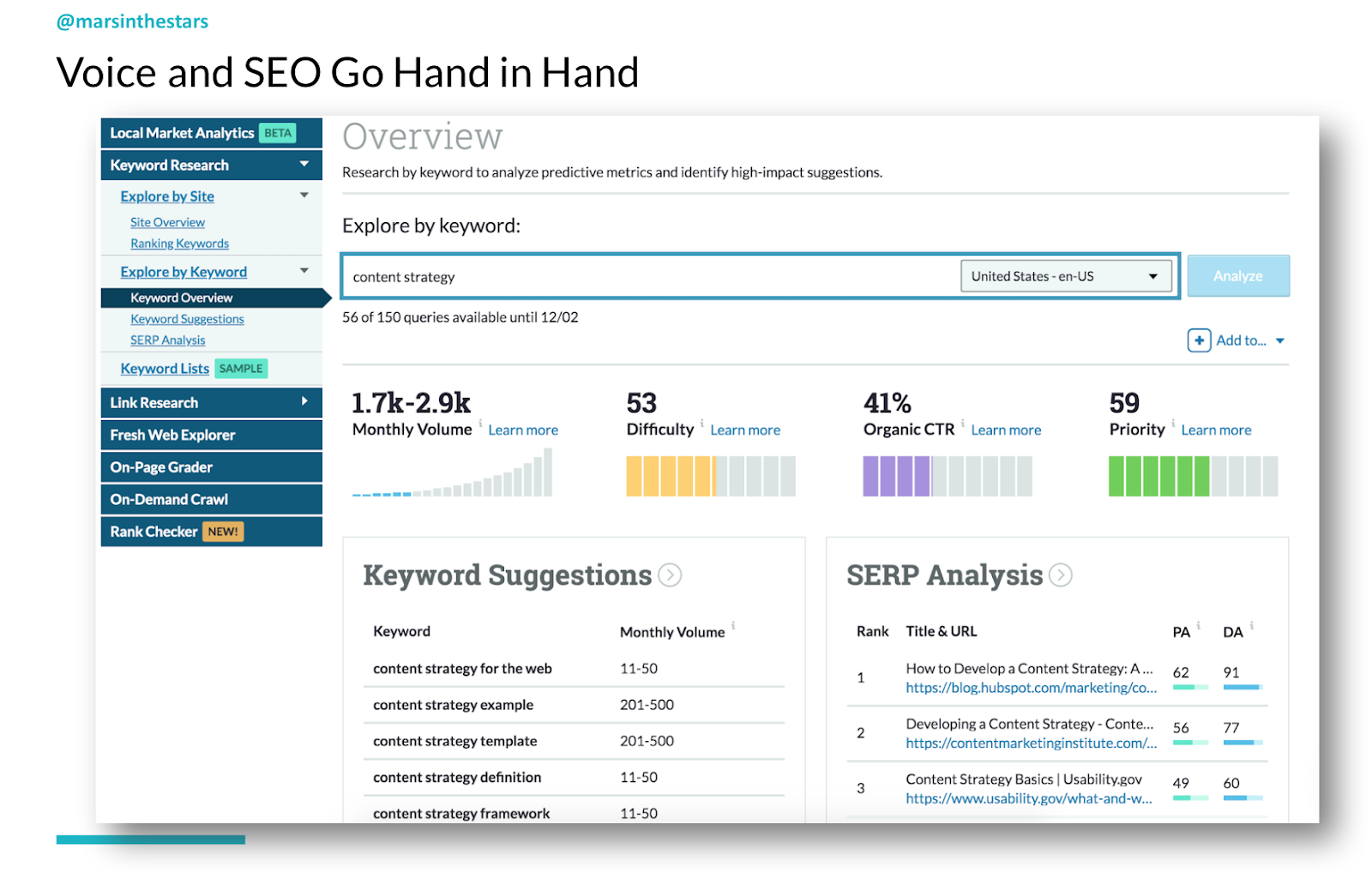Slide shows an overview of keyword Moz SEO explorer, with the keyword 'content strategy' in the US.