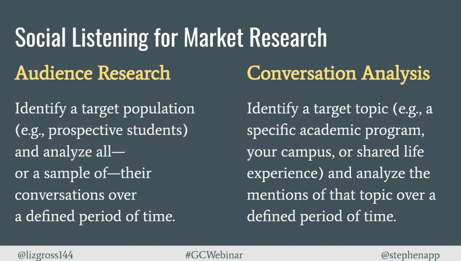Image shows two types of social listening for market research: 1) Audience Research and 2) Conversation Analysis
