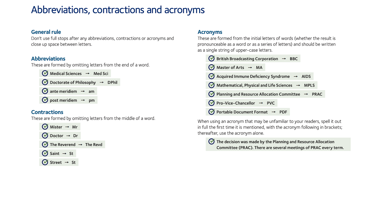 Another page of the style guide for the University of Oxford. This page is about abbreviations, contractions and acronyms. The page shows different correct examples for each of these elements. They have written the examples out next to a green check mark. An example of a correct abbreviation included is Medical Sciences being abbreviated to Med Sci.