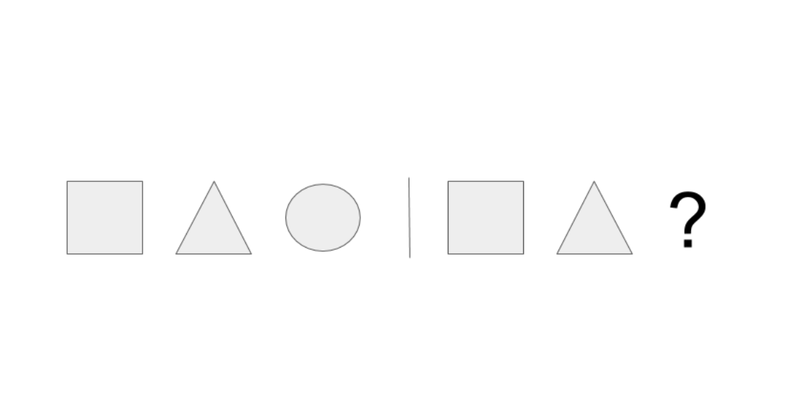 An image showing a series of shapes as part of a question to guess the next shape in the sequence. The shapes shown are a square, triangle, circle, then a vertical line followed by a square, triangle and a question mark.