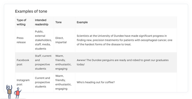 Examples of tone in the University of Dundee's online content style guide.