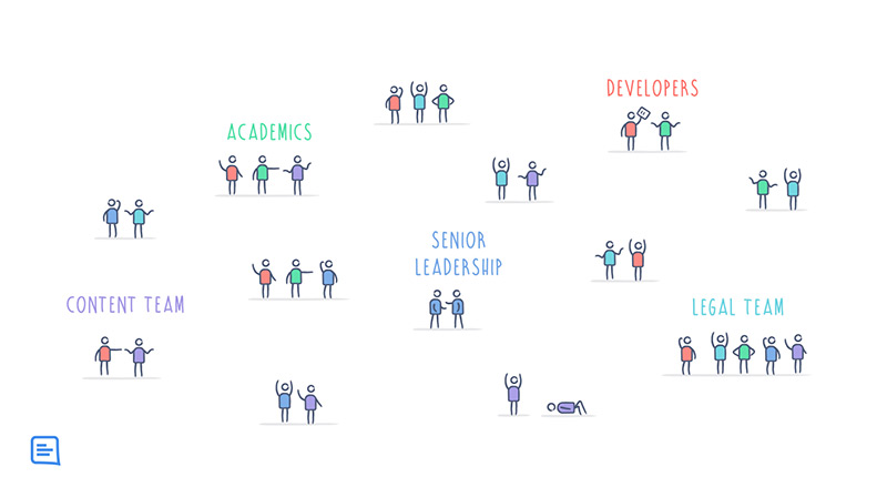 Illustrated people representing different teams and disciplines such as academics, content team, developers, leadership, and the legal team.