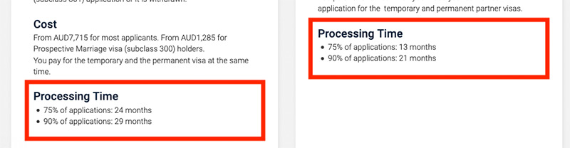 Screenshot of section of web page showing processing times for two different kinds of partner visa. Processing time for temporary visa reads: '75% of applications: 24 months. 90% of applications: 29 months.' Processing time for permanent visa reads: '75% of applications: 13 months. 90% of applications: 21 months.'