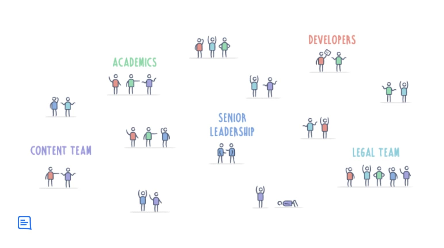 Illustrated people in groups to represent higher ed silos such as academics, content team, senior leadership, developers and the legal team.