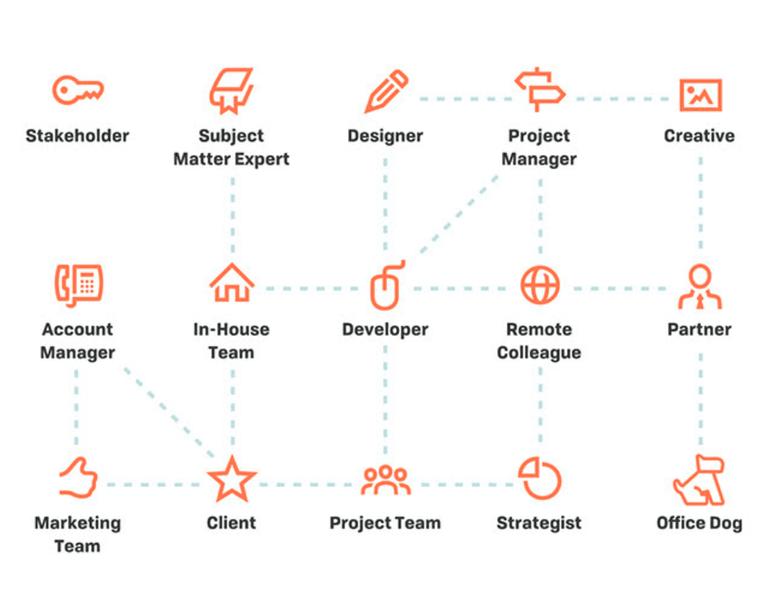 Content production roles