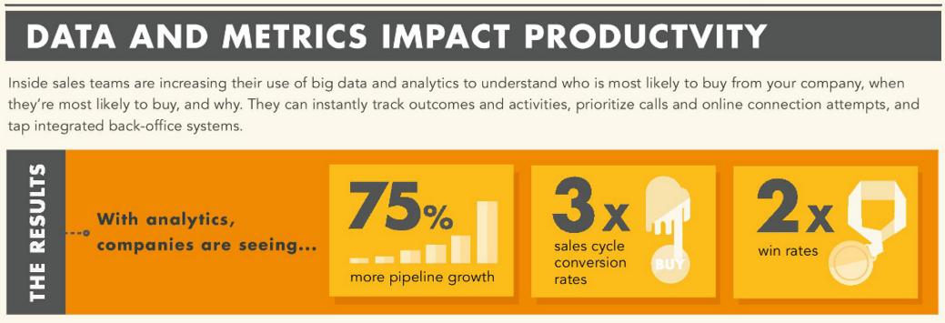 data-metric-impact