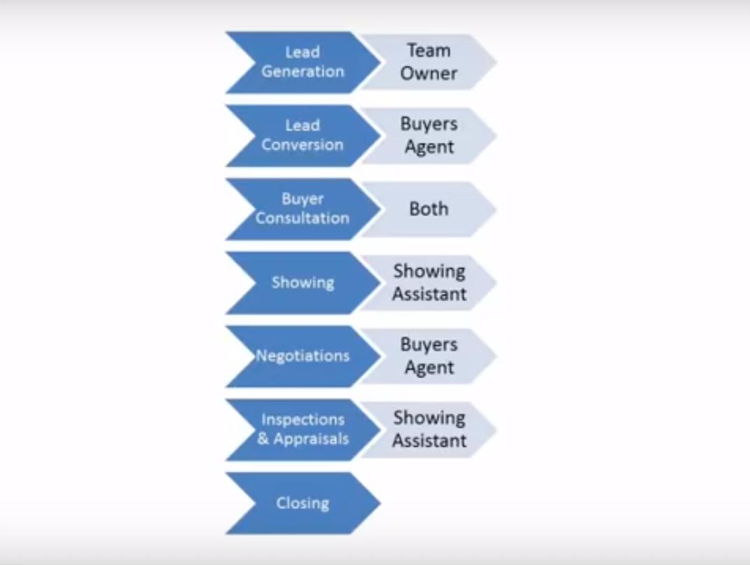 _team-structure