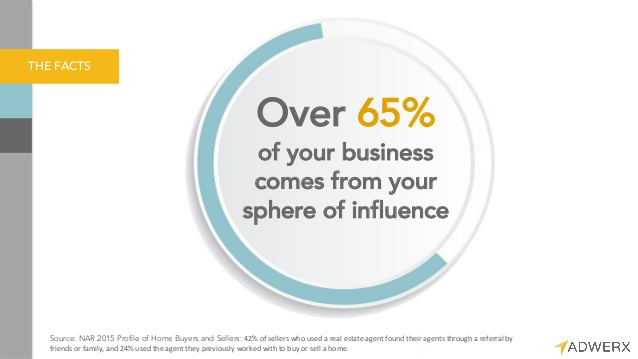 slide-with-nar-statistic-over-65-of-your-business-comes-from-your-sphere-of-influence