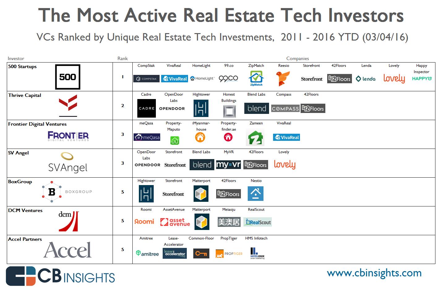 real-estate-tech_infographic__v1