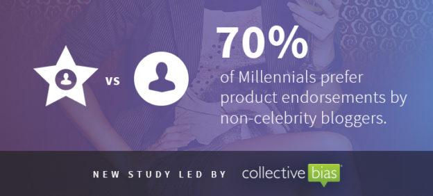 70-millennial-buyers-influencers