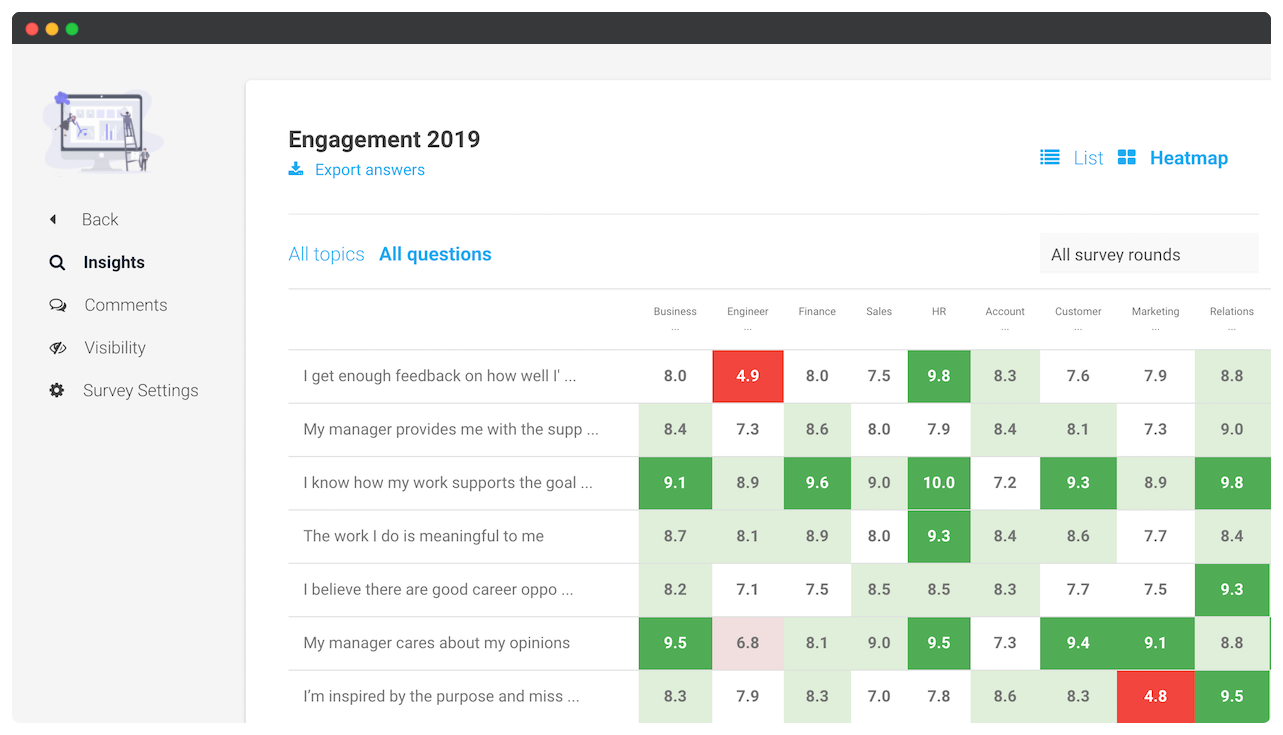 Screenshot of Leapsome's employee engagement software