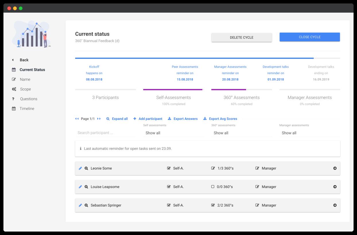 Performance review cycle dashboard screenshot