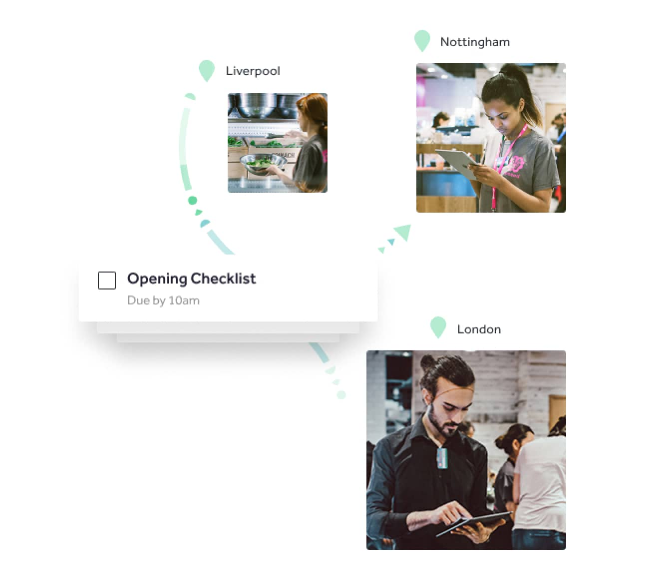 a task for a new menu launch is distributed to teams at multiple sites
