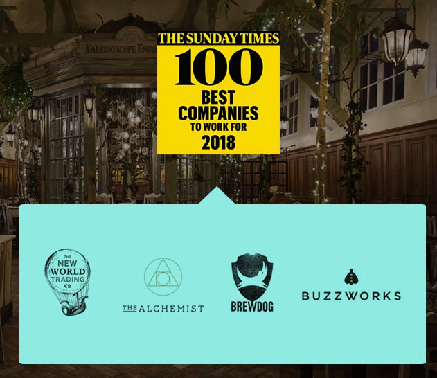 The Sunday Times best company to work for promotion