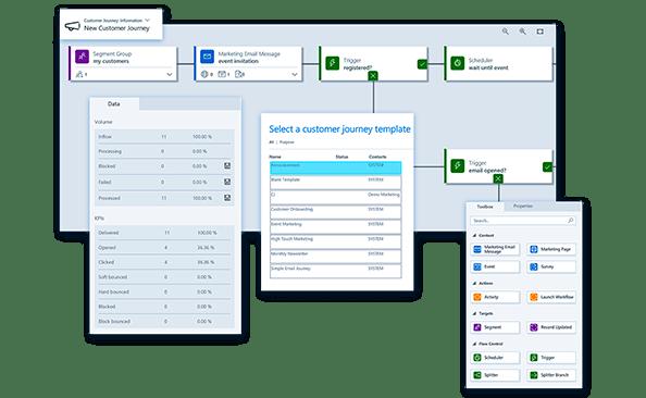 opcje wyboru szablonu customer journey w Dynamics 365 for Marketing
