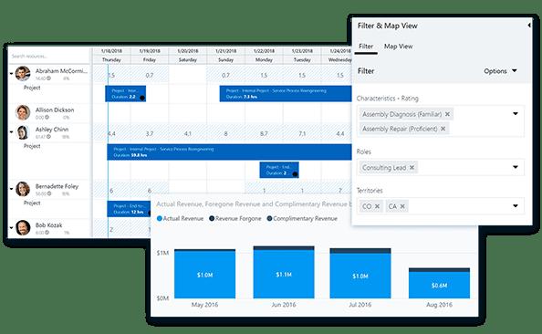 zarządzanie zespołami projektowymi w Dynamics 365 for Project Service Automation