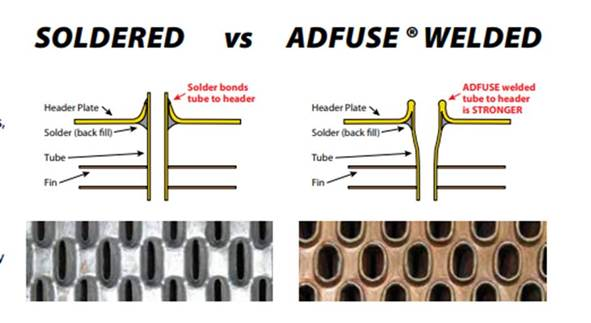 ADFUSE welded radiator core