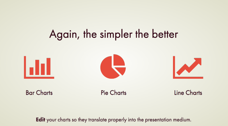 charts-design-in-a-presentation