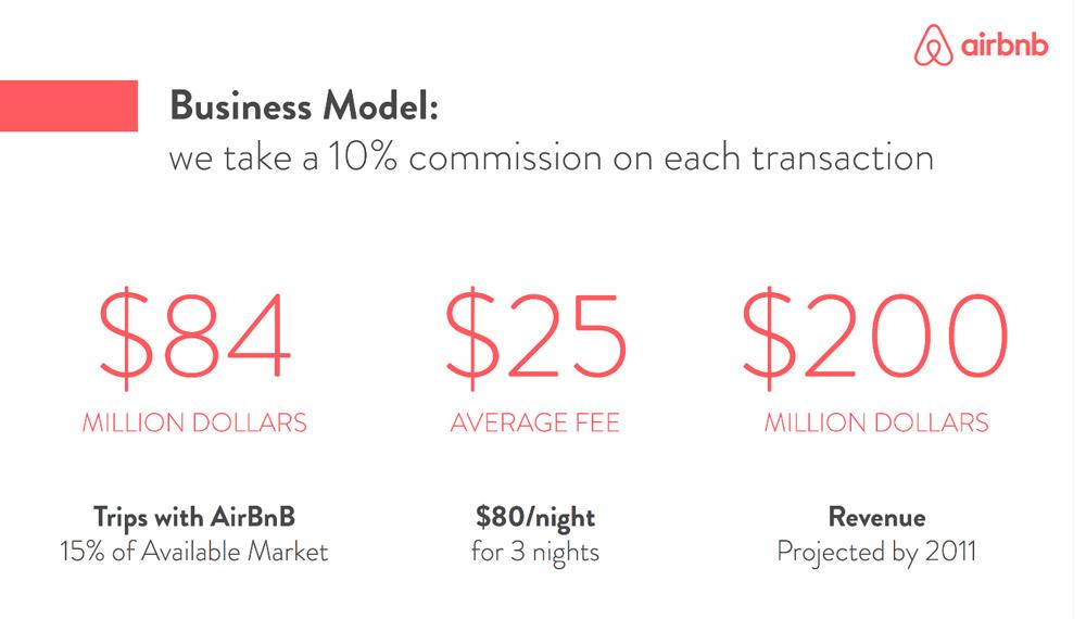 Airbnb-Business-Model-Slide.jpg