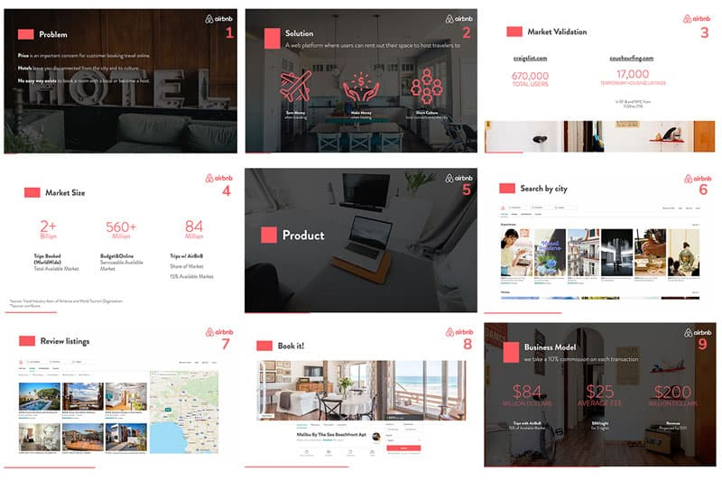 Diapositivas de pitch deck de Airbnb