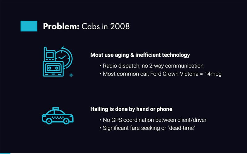 uber pitch deck problem