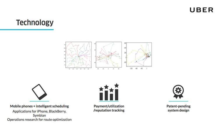 Uber pitch deck technology slide