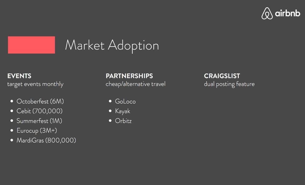 Airbnb pitch deck market adoption
