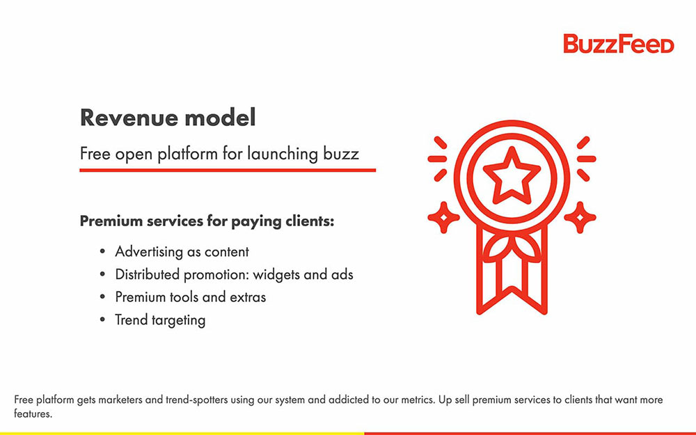 Buzzfeed Pitch Deck Template