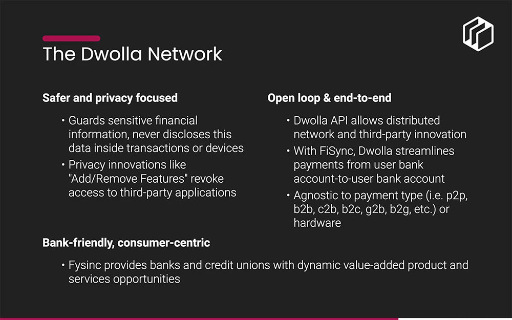 Dwolla Pitch Deck Template