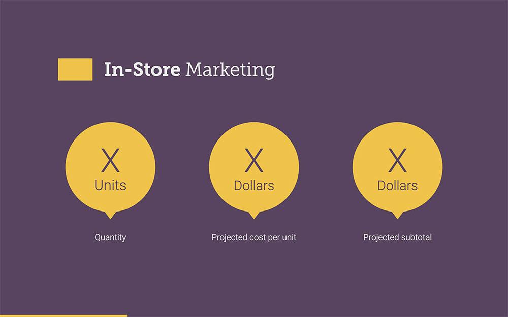 Marketing Budget Plan Template