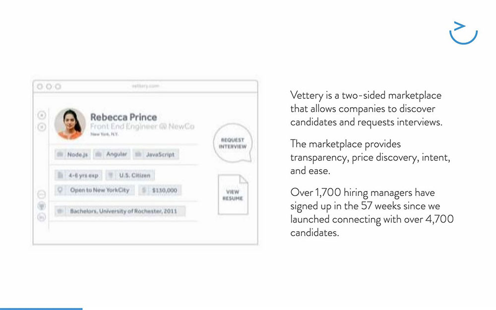Vettery Pitch Deck  Template