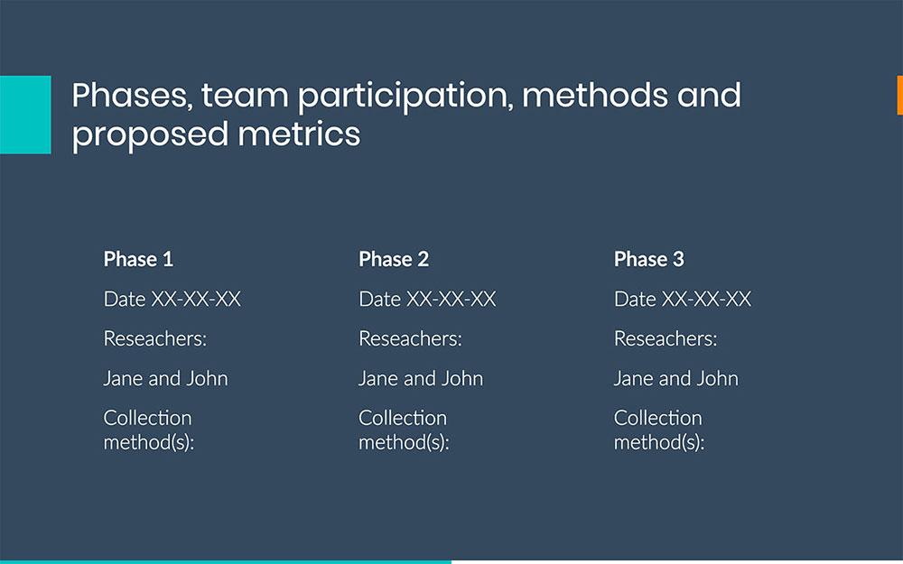 modèle de plan de recherche