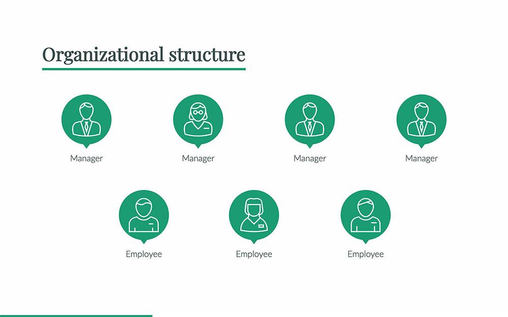 diapo modèle de plan stratégique
