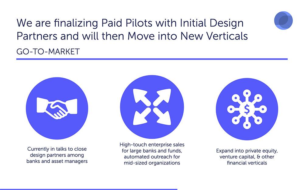 Apteo Pitch Deck  plantilla  diapositiva